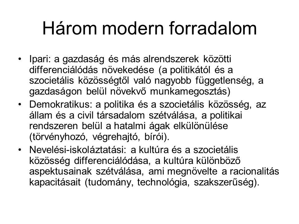Három modern forradalom