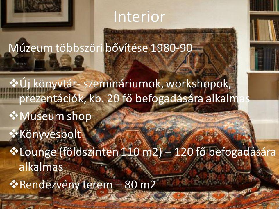 Interior Múzeum többszöri bővítése 1980-90