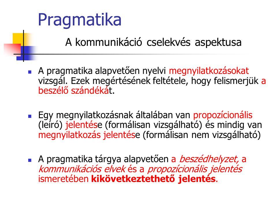 Pragmatika A kommunikáció cselekvés aspektusa