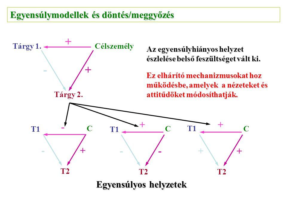 + + - Egyensúlymodellek és döntés/meggyőzés - + + - +
