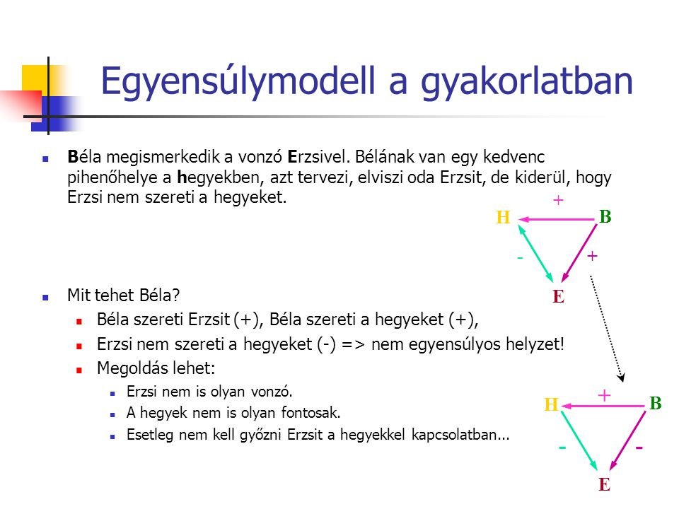 Egyensúlymodell a gyakorlatban