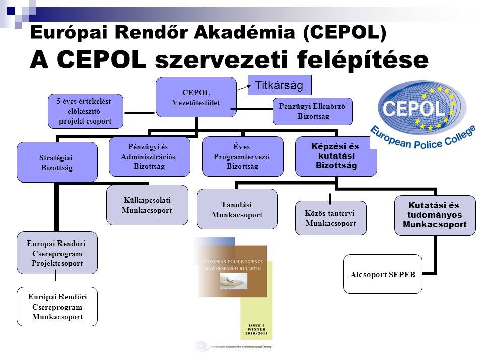 Európai Rendőr Akadémia (CEPOL) A CEPOL szervezeti felépítése