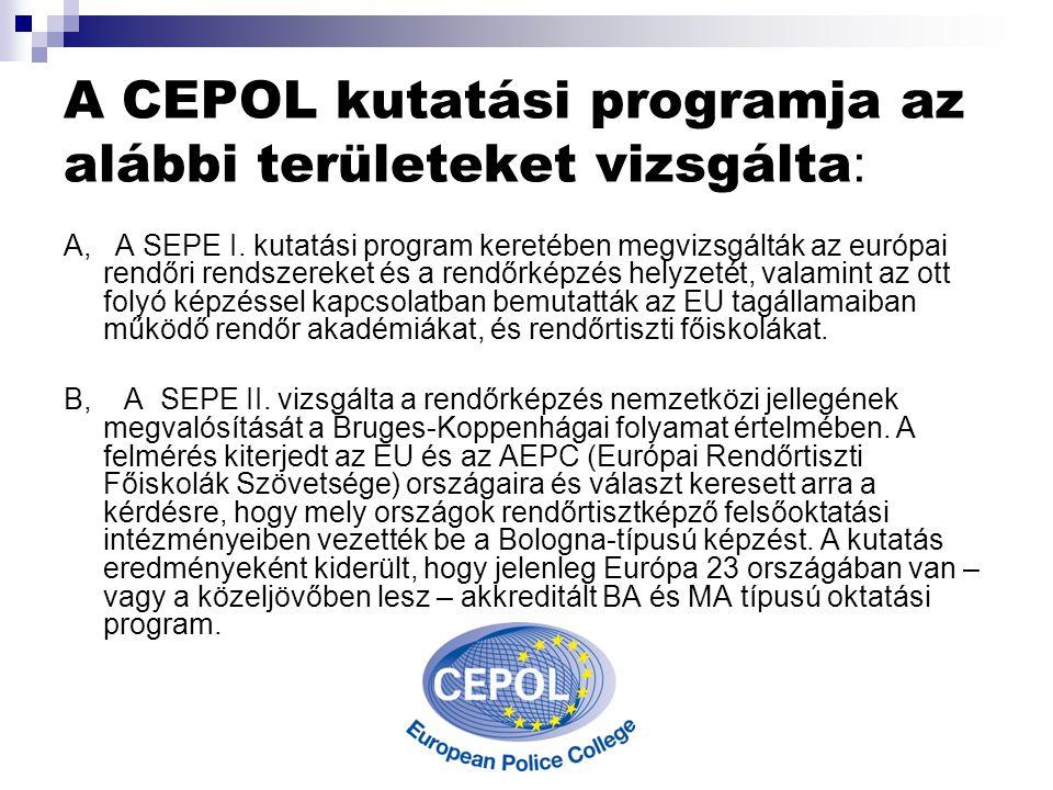 A CEPOL kutatási programja az alábbi területeket vizsgálta: