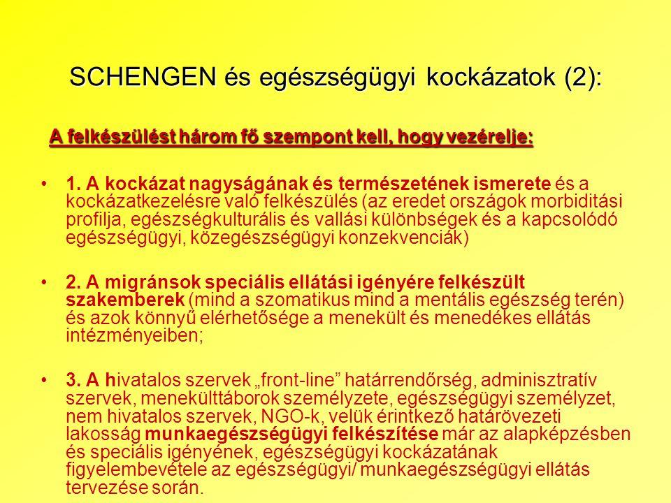 SCHENGEN és egészségügyi kockázatok (2):