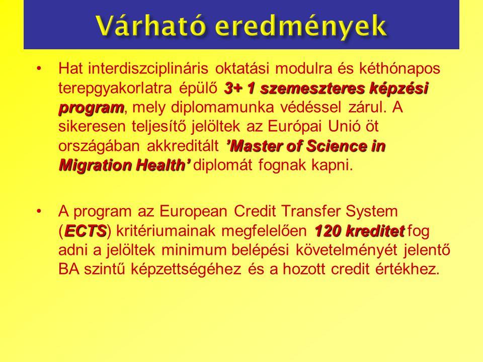 Hat interdiszciplináris oktatási modulra és kéthónapos terepgyakorlatra épülő 3+ 1 szemeszteres képzési program, mely diplomamunka védéssel zárul. A sikeresen teljesítő jelöltek az Európai Unió öt országában akkreditált 'Master of Science in Migration Health' diplomát fognak kapni.