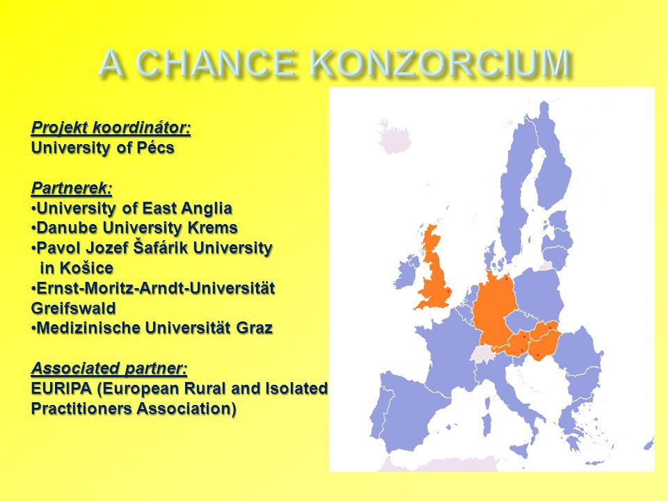 A CHANCE KONZORCIUM Projekt koordinátor: University of Pécs Partnerek: