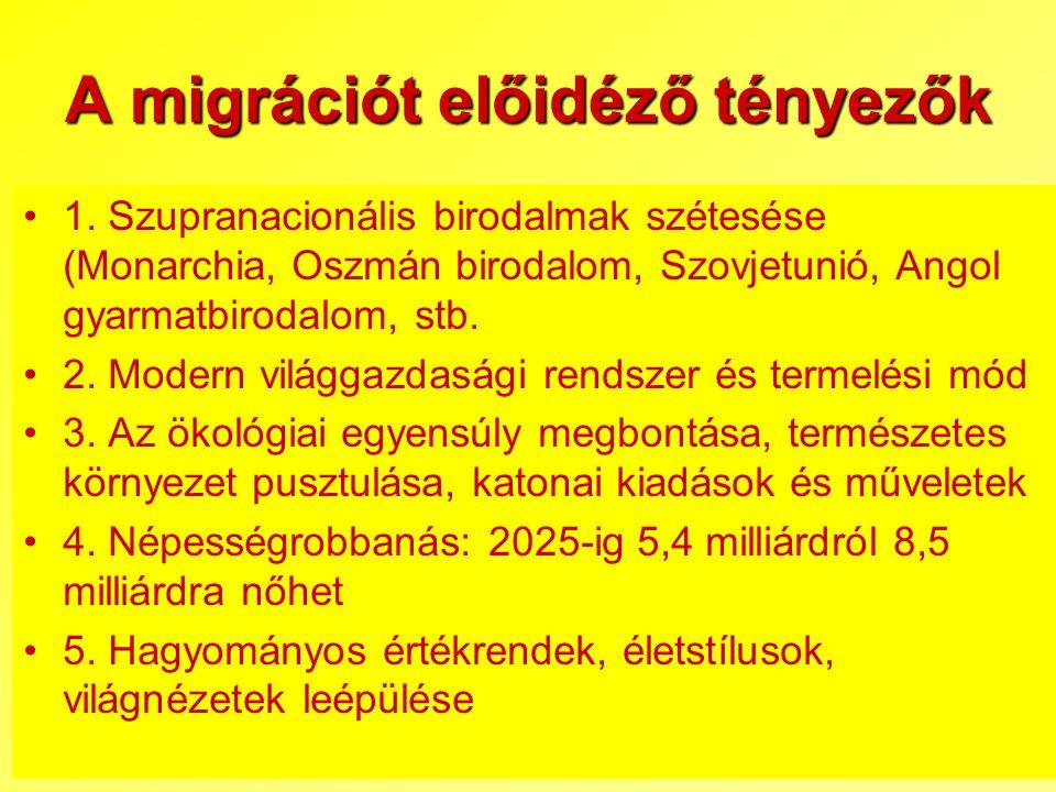 A migrációt előidéző tényezők