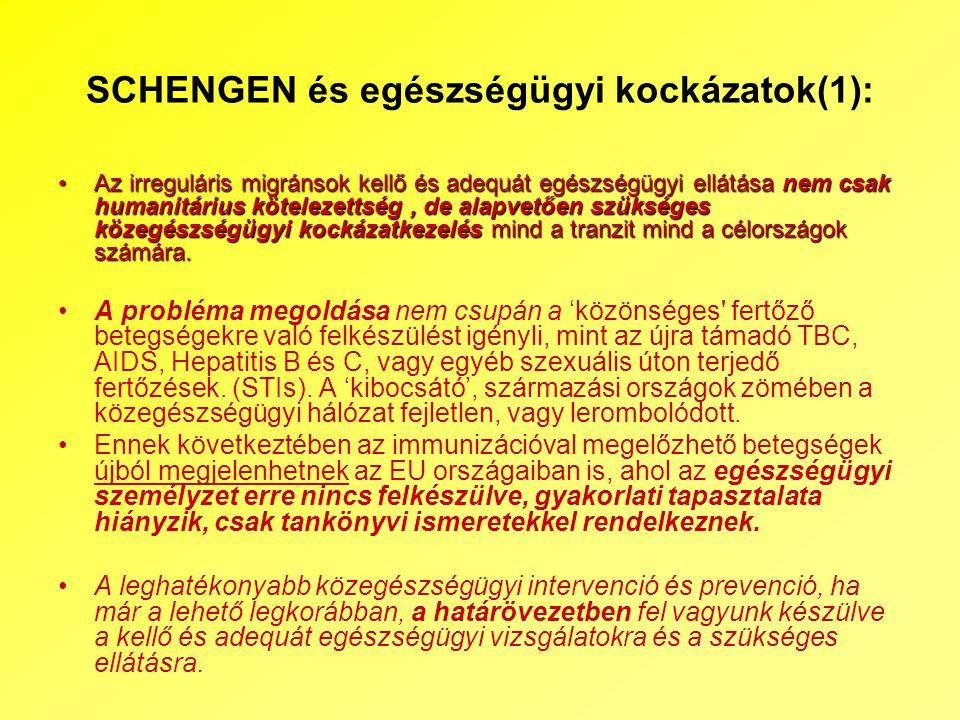 SCHENGEN és egészségügyi kockázatok(1):