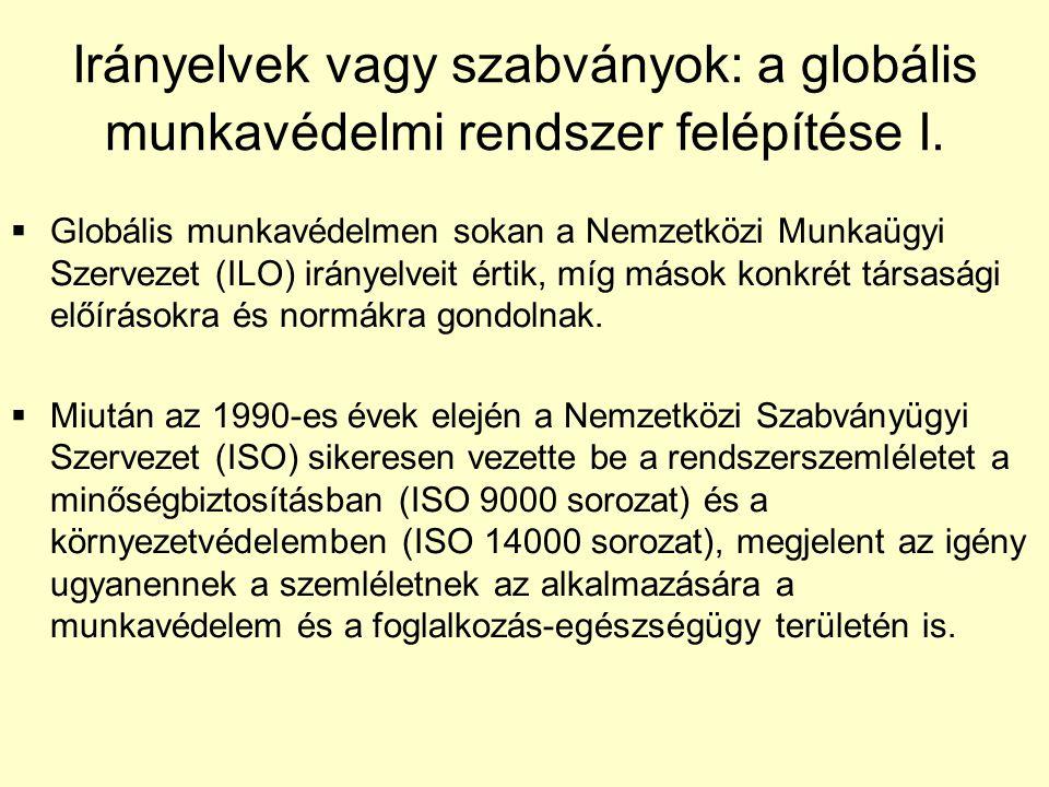 Irányelvek vagy szabványok: a globális munkavédelmi rendszer felépítése I.