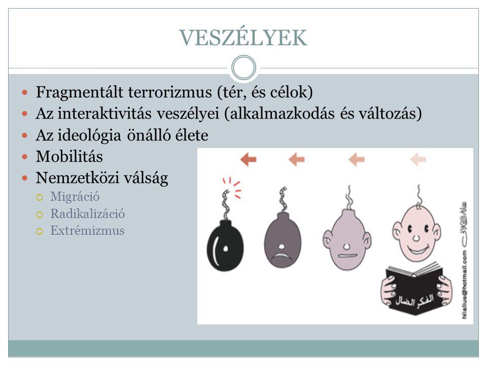 VESZÉLYEK Fragmentált terrorizmus (tér, és célok)