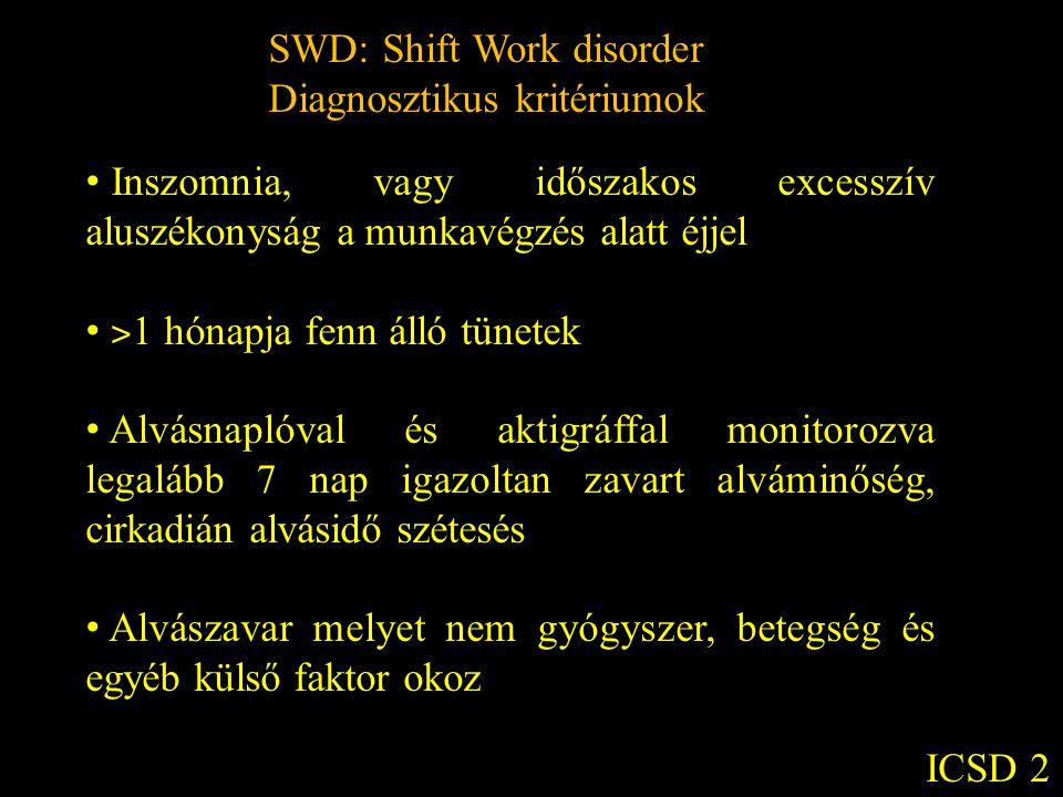 SWD: Shift Work disorder