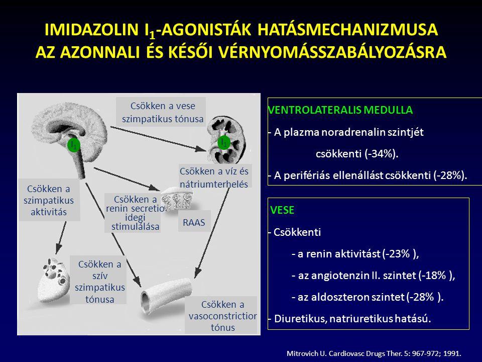 IMIDAZOLIN I1-AGONISTÁK HATÁSMECHANIZMUSA
