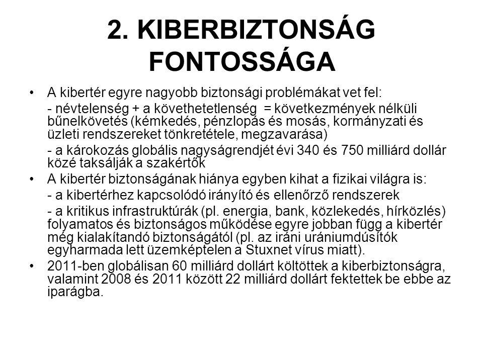 2. KIBERBIZTONSÁG FONTOSSÁGA