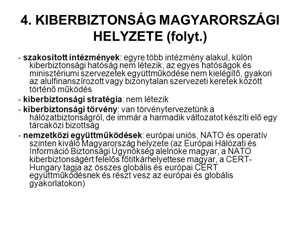 4. KIBERBIZTONSÁG MAGYARORSZÁGI HELYZETE (folyt.)