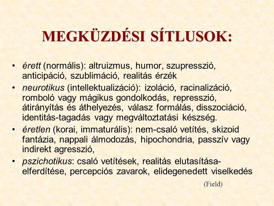 MEGKÜZDÉSI SÍTLUSOK: érett (normális): altruizmus, humor, szupresszió, anticipáció, szublimáció, realitás érzék.