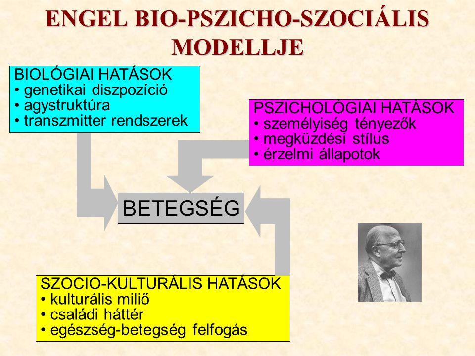 ENGEL BIO-PSZICHO-SZOCIÁLIS MODELLJE
