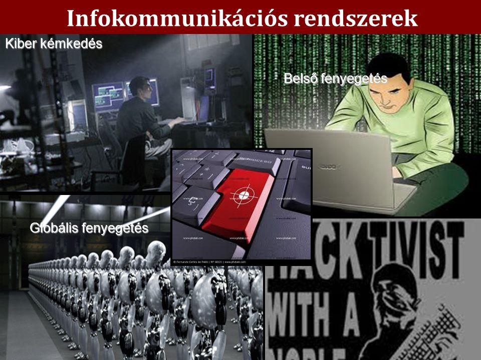 Infokommunikációs rendszerek