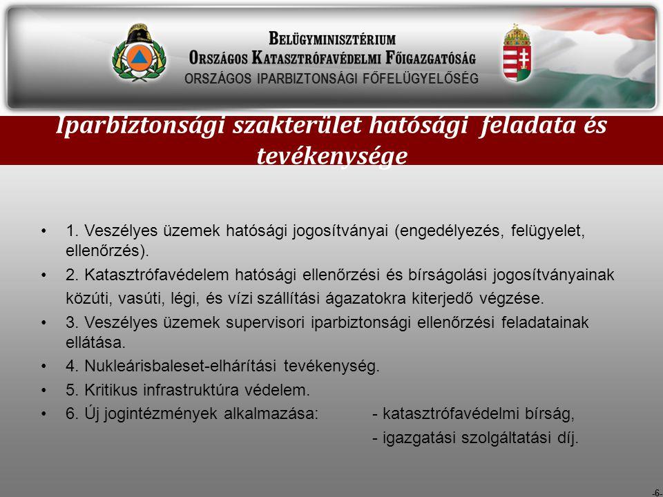 ORSZÁGOS IPARBIZTONSÁGI FŐFELÜGYELŐSÉG