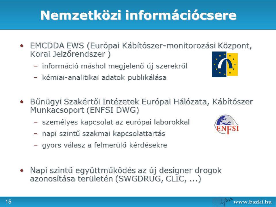 Nemzetközi információcsere