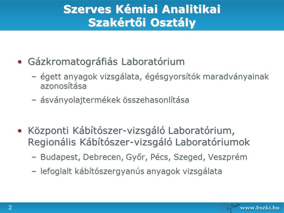 Szerves Kémiai Analitikai Szakértői Osztály