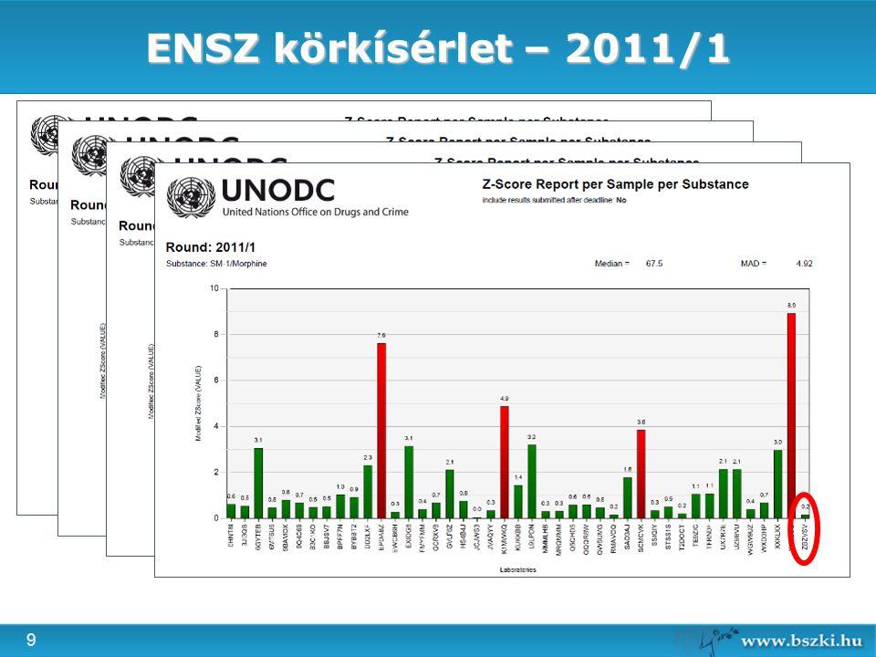 ENSZ körkísérlet – 2011/1