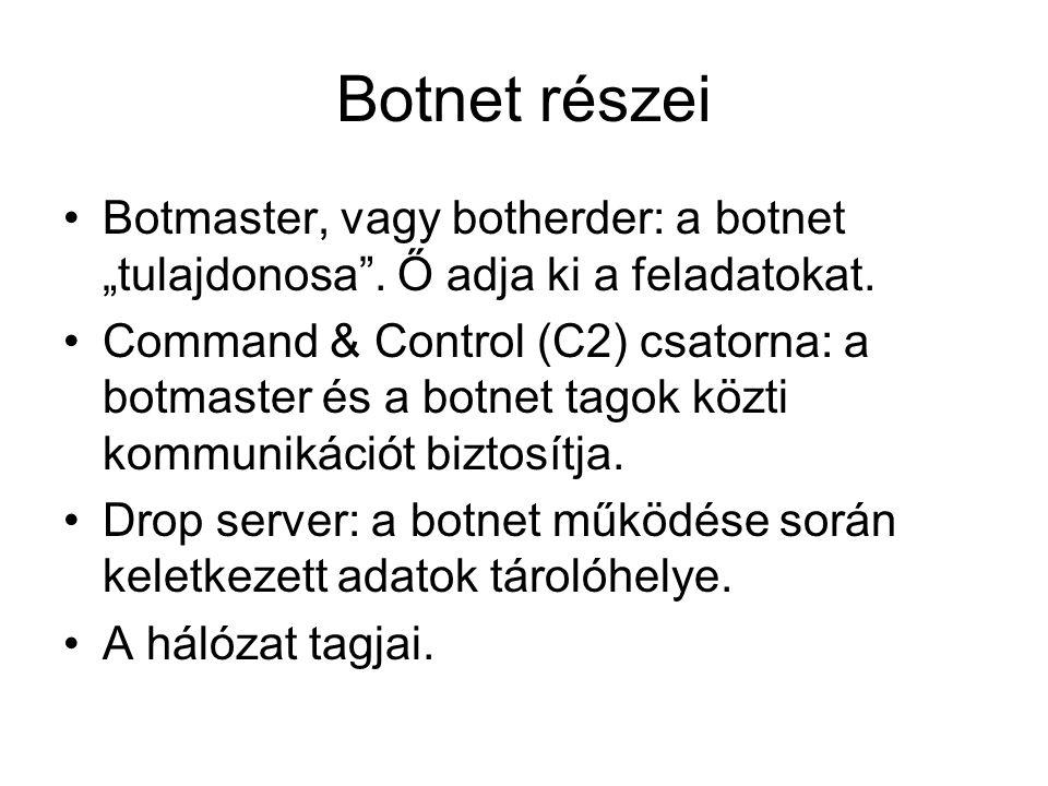 """Botnet részei Botmaster, vagy botherder: a botnet """"tulajdonosa . Ő adja ki a feladatokat."""