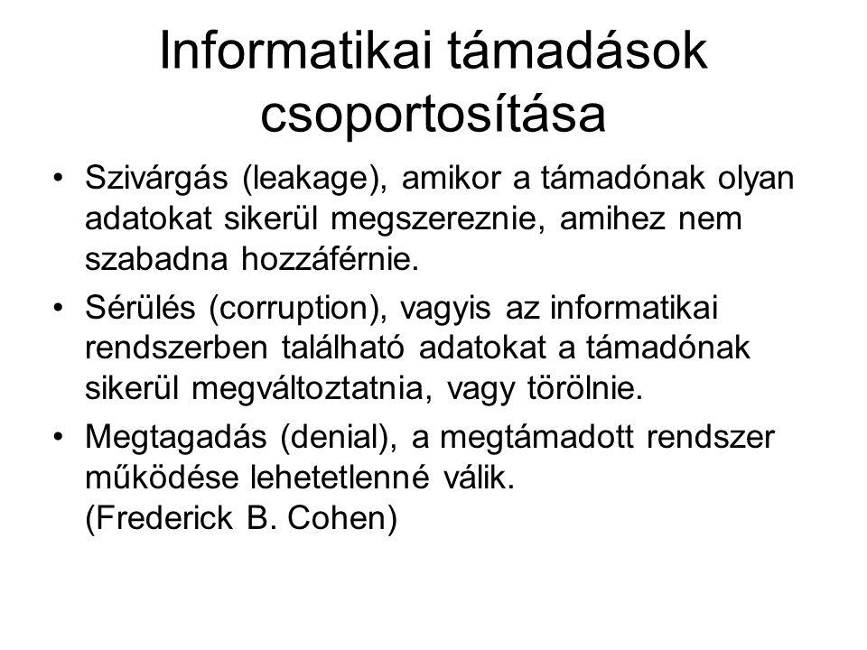 Informatikai támadások csoportosítása