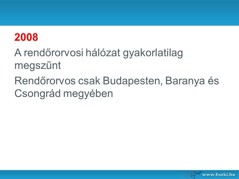 2008 A rendőrorvosi hálózat gyakorlatilag megszűnt Rendőrorvos csak Budapesten, Baranya és Csongrád megyében
