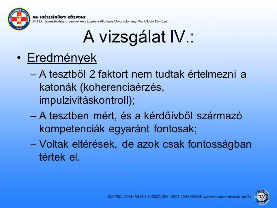 A vizsgálat IV.: Eredmények