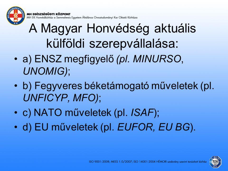 A Magyar Honvédség aktuális külföldi szerepvállalása: