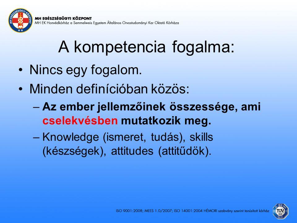 A kompetencia fogalma:
