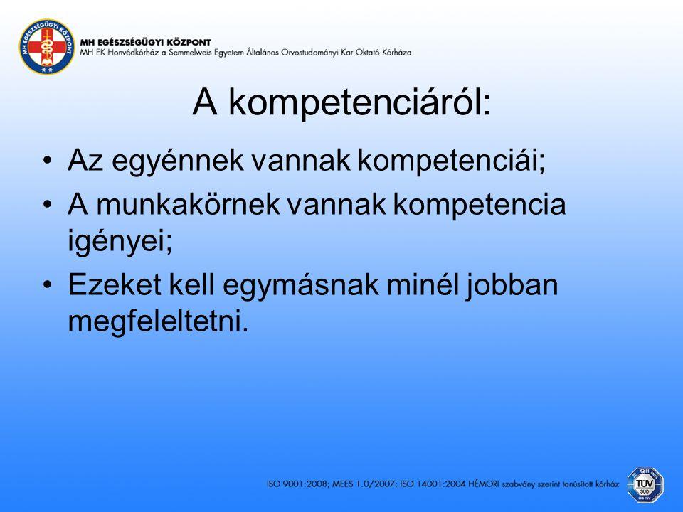 A kompetenciáról: Az egyénnek vannak kompetenciái;