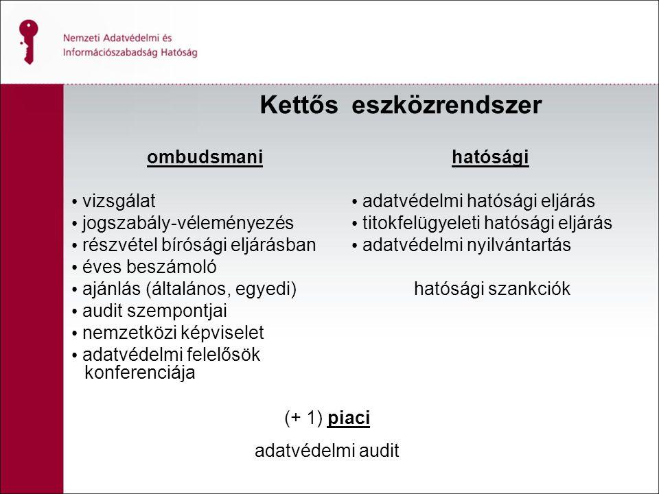 Kettős eszközrendszer ombudsmani vizsgálat jogszabály-véleményezés