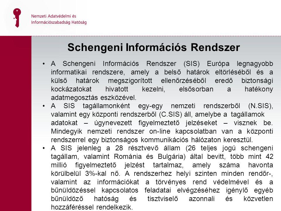 Schengeni Információs Rendszer