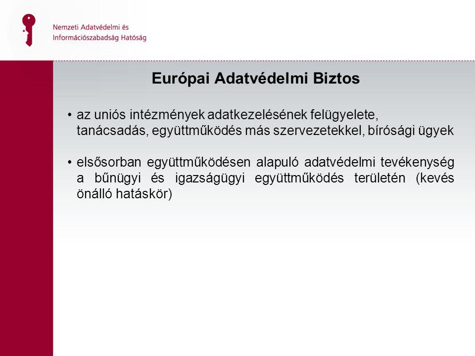 Európai Adatvédelmi Biztos