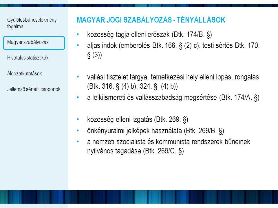 Magyar jogi szabályozás - tényállások