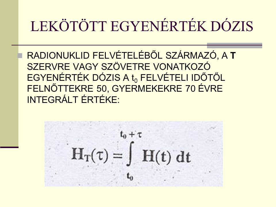 LEKÖTÖTT EGYENÉRTÉK DÓZIS
