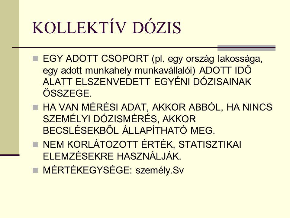 KOLLEKTÍV DÓZIS