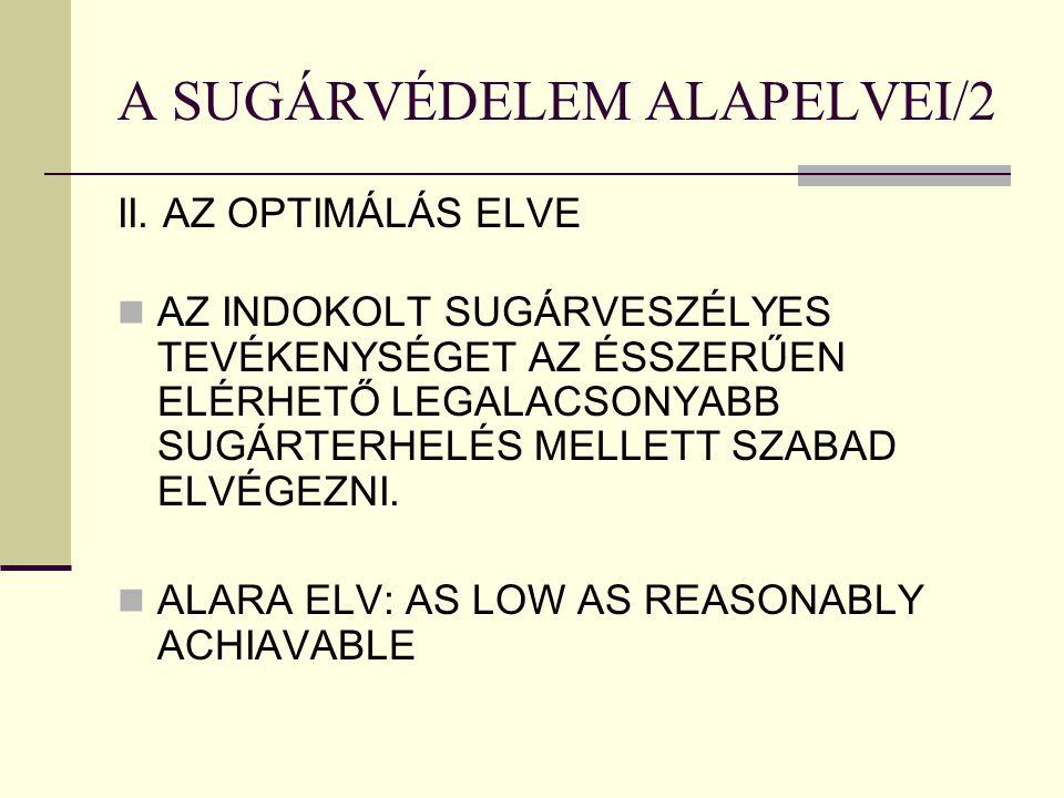 A SUGÁRVÉDELEM ALAPELVEI/2