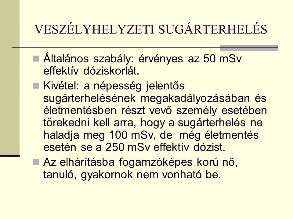 VESZÉLYHELYZETI SUGÁRTERHELÉS