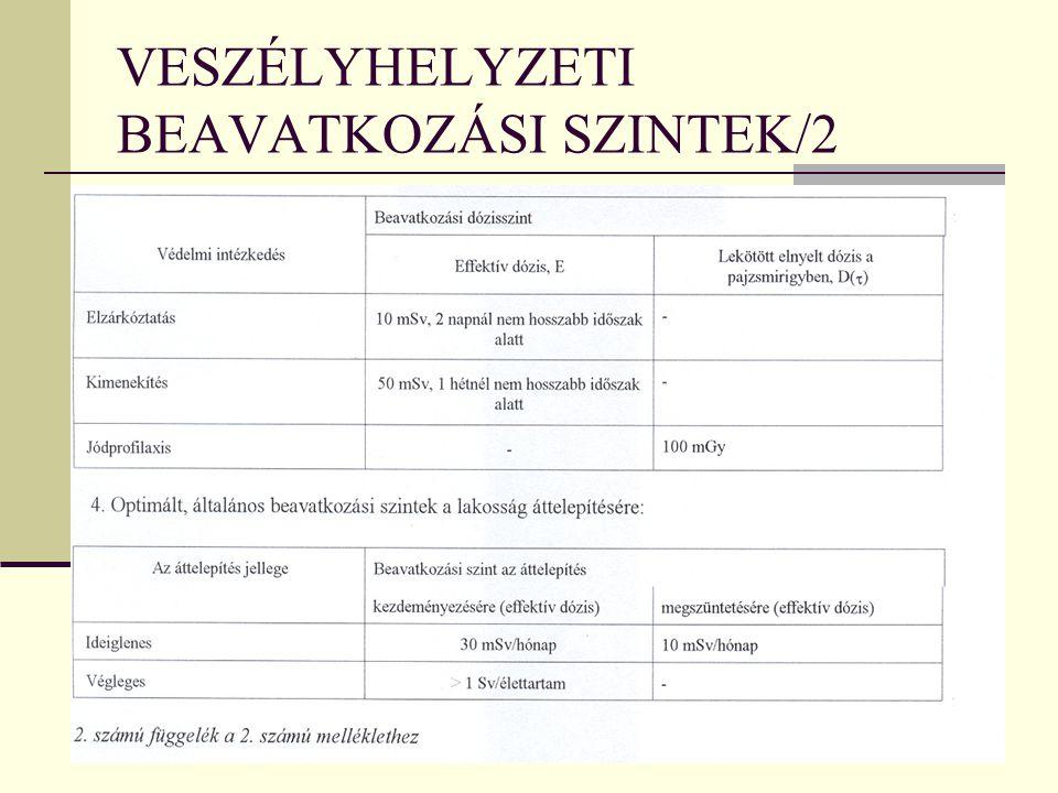 VESZÉLYHELYZETI BEAVATKOZÁSI SZINTEK/2