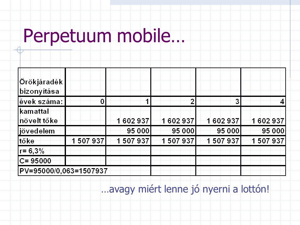 Perpetuum mobile… …avagy miért lenne jó nyerni a lottón!