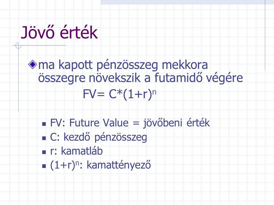 Jövő érték ma kapott pénzösszeg mekkora összegre növekszik a futamidő végére. FV= C*(1+r)n. FV: Future Value = jövőbeni érték.