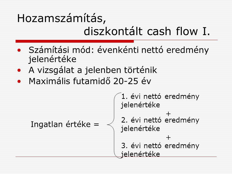 Hozamszámítás, diszkontált cash flow I.