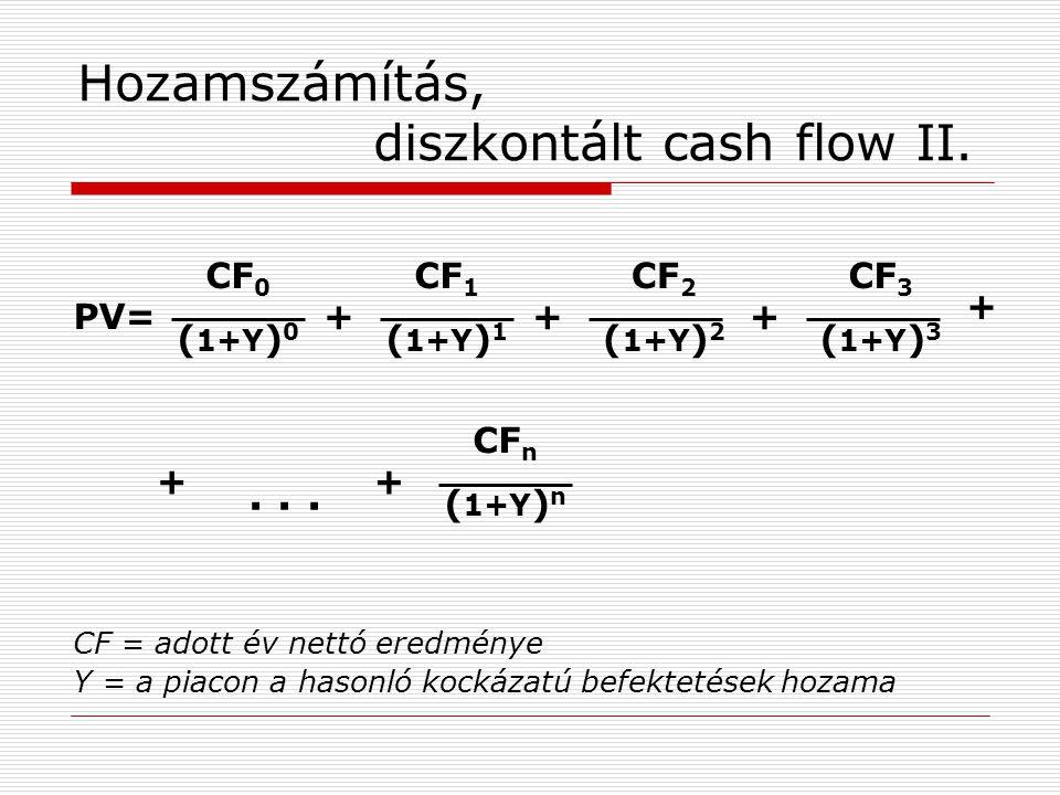 Hozamszámítás, diszkontált cash flow II.