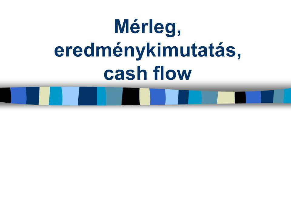 Mérleg, eredménykimutatás, cash flow