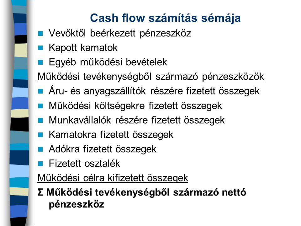 Cash flow számítás sémája