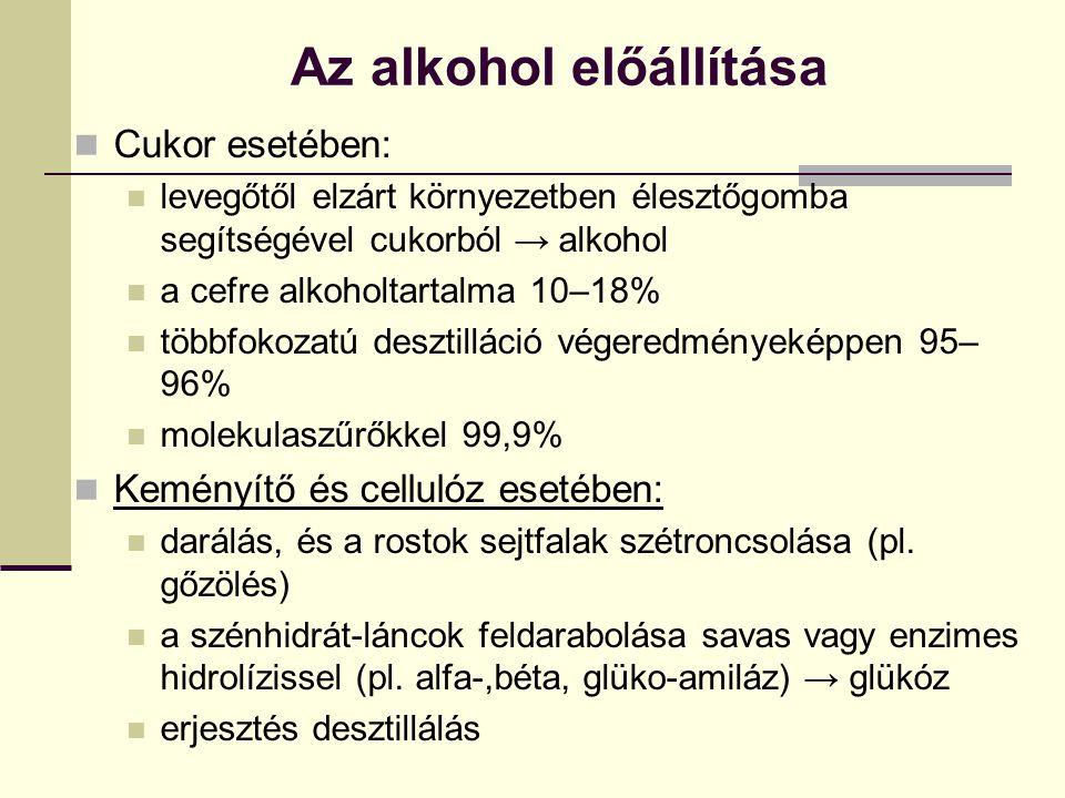 Az alkohol előállítása