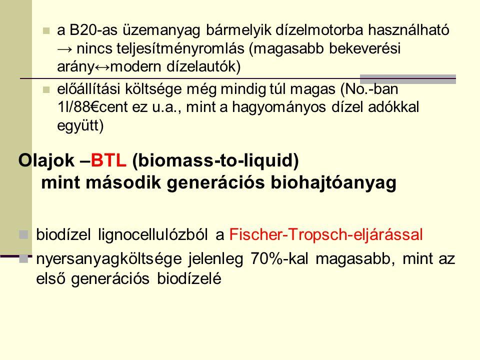 Olajok –BTL (biomass-to-liquid) mint második generációs biohajtóanyag