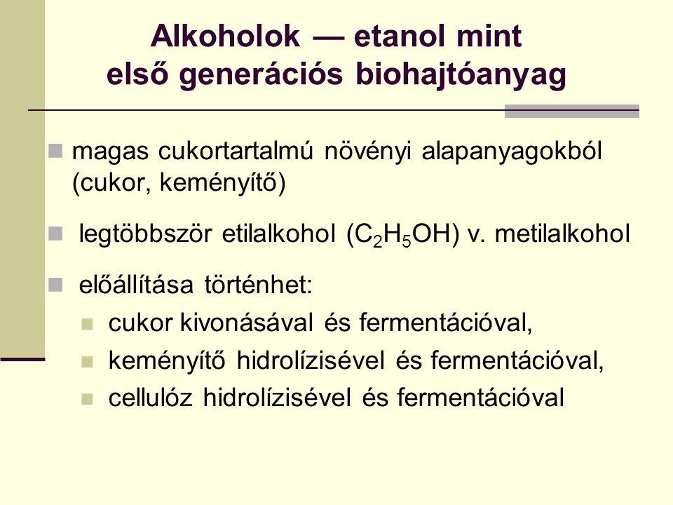 Alkoholok — etanol mint első generációs biohajtóanyag